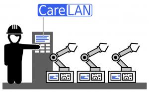 20160205.CareLAN.Serie